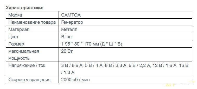 CAMTOA динамо-машина на мускульной тяге за 21,99$
