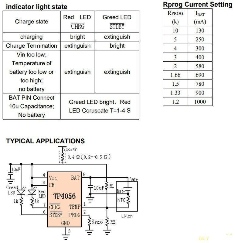 Самодельное зарядное для батарей Canon NB-11L