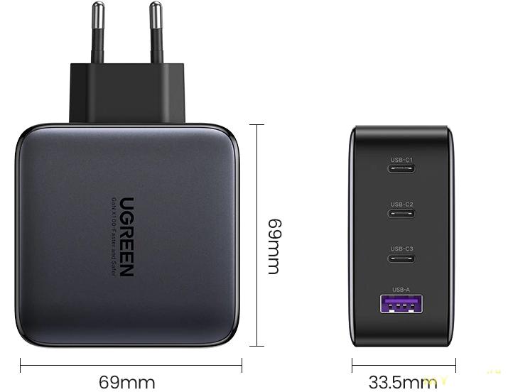 CD226 GaN зарядное устройство на 100 ватт от компании UGREEN