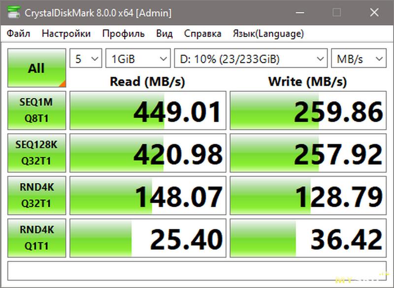 9.00$ за 64ГБ Быстрые SSD флешки BlitzWolf BW-UP2