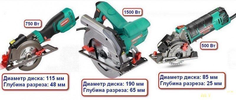 Циркулярная мини-пила Hychika CS-85C