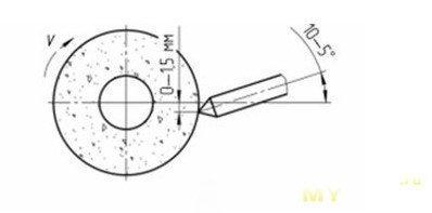 Алмазный карандаш для правки абразивных кругов